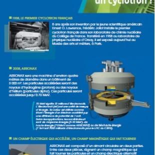 cyclotron 2